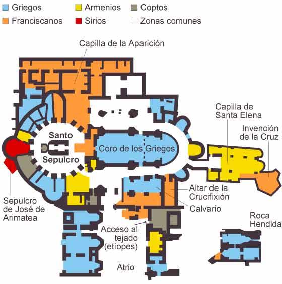 Mapa del Santo Sepulcro de Jerusalén
